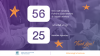 """Numbers and text on a purple background. Text: """"56 new staff including Full-time Case Workers & Support Workers recruited across 25 member agencies. Thank you!"""""""
